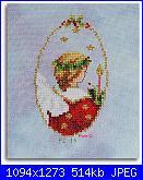 Cerco schema uccellino-littleangel-passione-ricamo-jpg