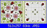 Suggerimenti e richiesta schema-biscornu-coccinelle-e-fiori-jpg