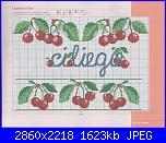 Schema fragole e ciliegie per asciugapiatti-1000-idee-pc-n-19-jpg