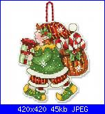 Christmas Collections dimensions-elf-ornament-dimensions-jpg