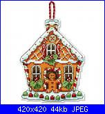 Christmas Collections dimensions-gingerbread-house-ornament-dimensions-jpg