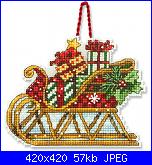 Christmas Collections dimensions-sleigh-ornament-dimensions-jpg