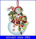 Christmas Collections dimensions-snowman-sweets-ornament-dimensions-jpg