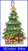 Christmas Collections dimensions-tree-ornament-dimensions-jpg