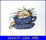 gattini nella tazza da té-il_214x170-584710525_mkif-jpg