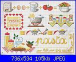 """Asciugapiatti """"Pasta""""-86869a8721635cc7a0c06b75a4587dbb-jpg"""