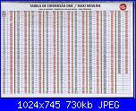 Elenco tabelle conversione filati: DMC, Anchor, Madeira, Profilo, ecc.-dmc-convertito-maxi-jpg