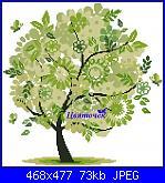consiglio alberi 4 stagioni-01-primavera-jpg