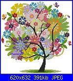 consiglio alberi 4 stagioni-02-estate-jpg