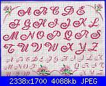 Cerco questo alfabeto-alfabeto-stilizzato-jpg
