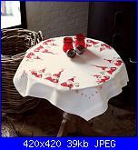 Gnomi natalizi Vervaco-vervaco-pn_0146076-jpg