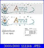 Cerco olaf di  frozen-cross-stitch-baby-name-anna-olaf-character-disney-frozen-cartoon-jpg