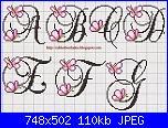Cerco alfabeto-10671487_10204531189540377_2507170638203090356_n-jpg