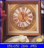 Schema orologio numeri romani-image-jpeg