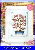 Schema alberi di ciliegio o sakura-303782-c9f5e-63621783-ufc38a-jpg