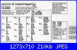 Cerco  schema Permin 12-2421-12-2421-happy-friends-train-011-jpg