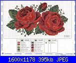 cerco tovaglie-rosas-vermelhas-jpg