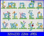 Cerco Alfabeto bambini fiori e insetti-schemi-alfabeti-punto-croce-per-bambini-l-oh3riy-jpg