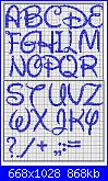 Alfabeto sfuocato-waltograph-jpg