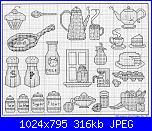 chi  ha questi schemi particolari-cucina-1-jpg
