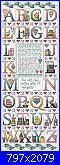Alfabeto casalingo-alfabeto_casalingo-jpg