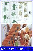 Schema Dmc leggibile-dmc-pesci-jpg