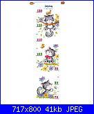 Cerco metro crescita gatti Vervaco-00-jpg