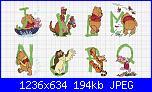Abc Winnie-alfabeto-winnie-2-jpg
