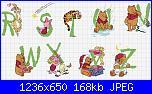 Abc Winnie-alfabeto-winnie-3-jpg