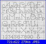 Cerco numero e lettere a punto scritto-abc-punto-scrito-jpg
