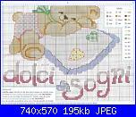 Schema orsetto di migliore risoluzione-343725-d4dac-74994102-m750x740-u4f2a5-jpg