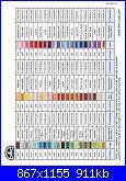 Filati crescent colours - Dmc-dmc-colorvariations-tabellacolori-jpg