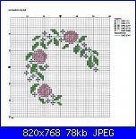 Informazioni schemi luli-romantico-jpg