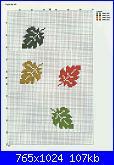 Informazioni schemi luli-foglie-jpg