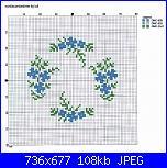 Informazioni schemi luli-701b69fe3512ea7b5b26c570ce0c3c42-cross-stitch-embroidery-embroidery-patterns-jpg