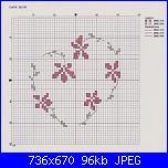Informazioni schemi luli-952c6d0872fd3d2a17698da5ce8a317a-cross-stitch-heart-crossstitch-jpg