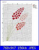 Informazioni schemi luli-luli-agosto-jpg