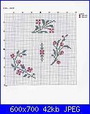Informazioni schemi luli-100913620_5-jpg