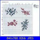 Informazioni schemi luli-354092-4c0af-87007644-uab287-jpg