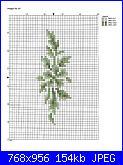 Informazioni schemi luli-354092-7bed8-98987596-u84d72-jpg