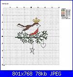 Informazioni schemi luli-noel-ucc-schema-jpg