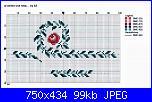 Informazioni schemi luli-259035-11e88-100181417-u75044-jpg