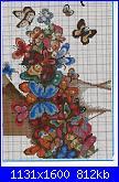 Cerco questi schemi ballerina-schemi-punto-croce-farfalle-gratis-great-fiori-viola-con-farfalla-con-farfalle-punto-croce-schem-jpg