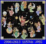 Cerco schema oroscopo-zodiac-jpg