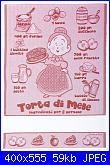 Cerco riferimenti per schema oggi torta di mele-torta-di-mele-4-jpg