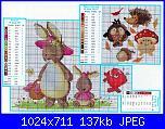 Cerco schema da Profilo n° 91-coniglio-profilo-91-jpg