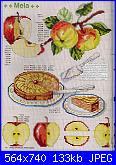 Cerco queste mele-30be57eae888ae4c2b2aacfa4b298638-jpg