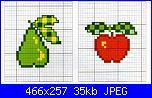 Cerco pere per   bordo strofinaccio-frutas-82-jpg