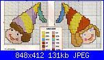 Schema segno SCORPIONE adatta x gemelli (maschio-femmina)-bambini-festa-jpg