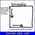 problemino tovaglia-esempio-jpg